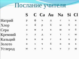 Послание учителя SССаАuNaSiCl Натрийрфъдсхн Хлоройрбыбп