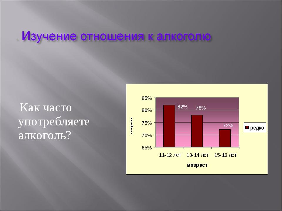 Как часто употребляете алкоголь?