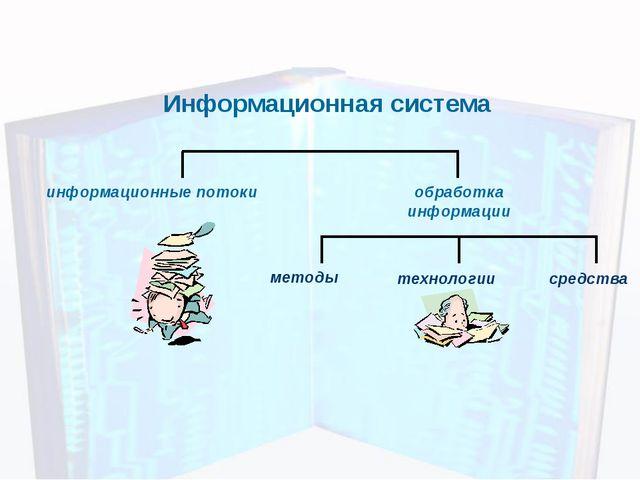информационная компетентность педагога Образование на современном этапе своег...