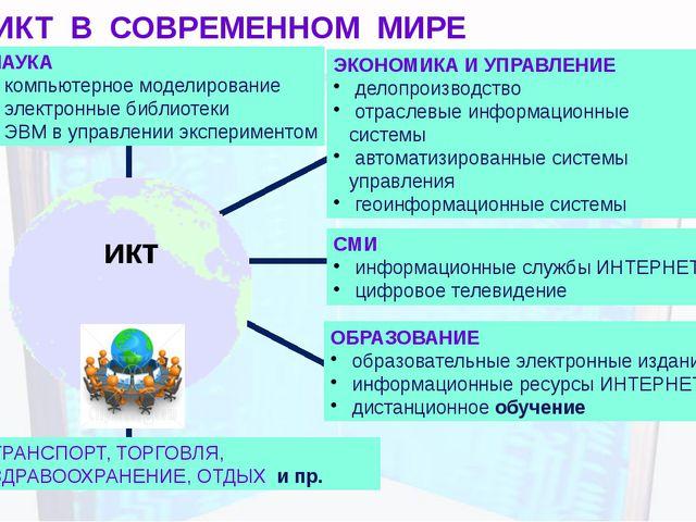 ИКТ В СОВРЕМЕННОМ МИРЕ НАУКА компьютерное моделирование электронные библиотек...