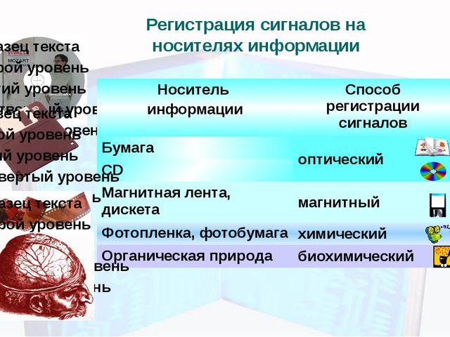 Регистрация сигналов на носителях информации Носитель информации Способ регис...