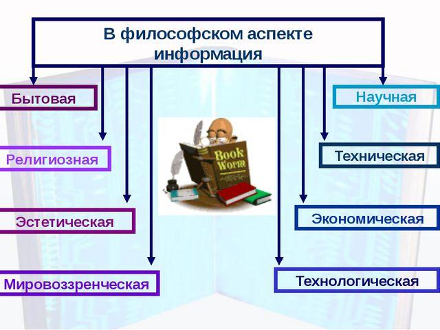 В философском аспекте информация Бытовая Научная Религиозная Эстетическая Мир...