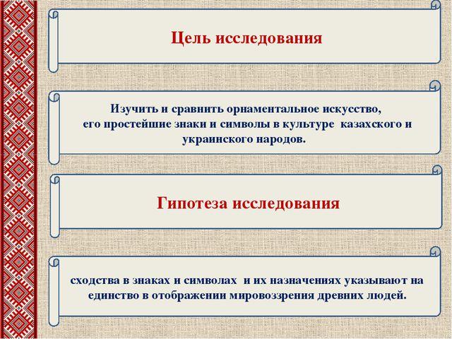 сходства в знаках и символах и их назначениях указывают на единство в отображ...