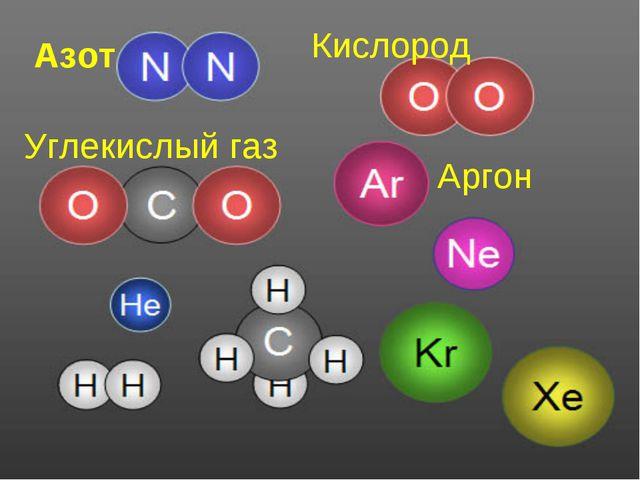 Азот Кислород Аргон Углекислый газ
