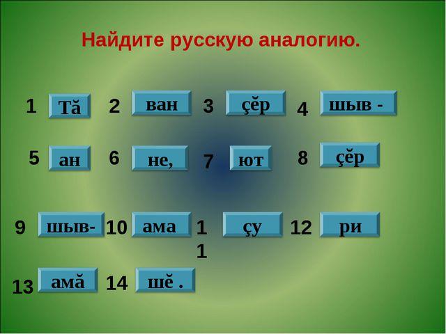 Найдите русскую аналогию. 1 3 5 8 7 4 6 9 10 12 11 13 14 2