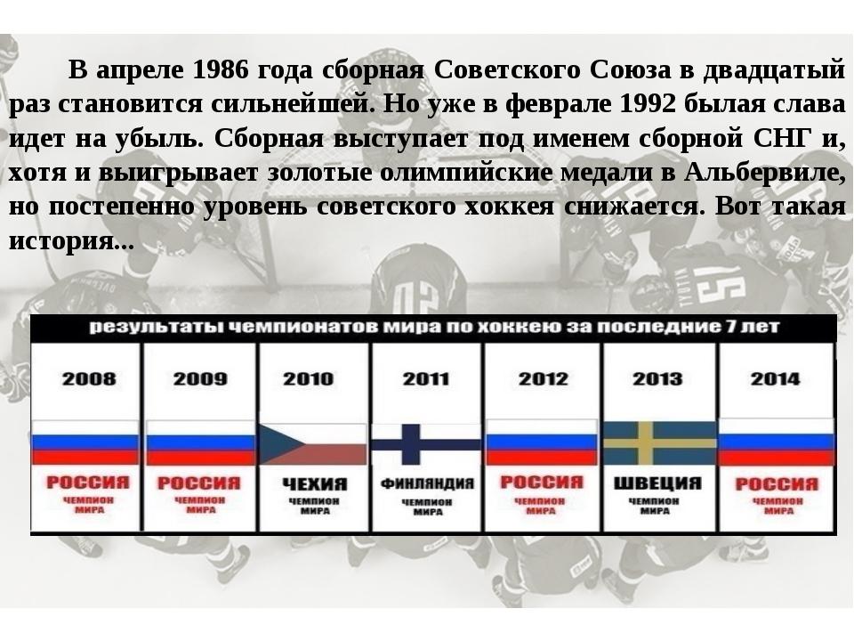 В апреле 1986 года сборная Советского Союза в двадцатый раз становится сильн...