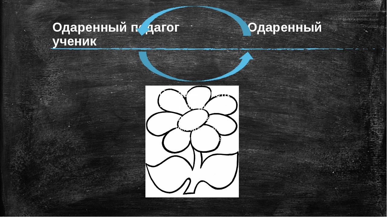Одаренный педагог Одаренный ученик