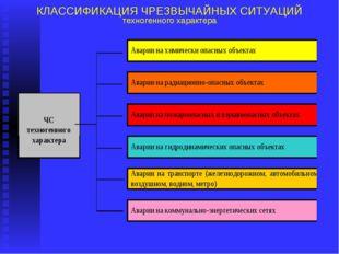 КЛАССИФИКАЦИЯ ЧРЕЗВЫЧАЙНЫХ СИТУАЦИЙ техногенного характера