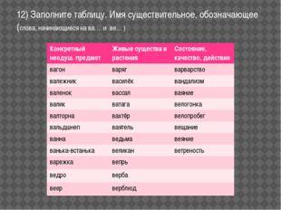 12) Заполните таблицу. Имя существительное, обозначающее (слова, начинающиеся