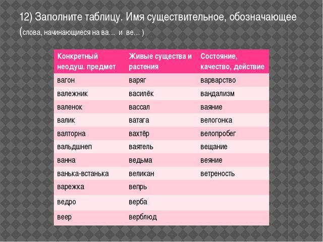 12) Заполните таблицу. Имя существительное, обозначающее (слова, начинающиеся...