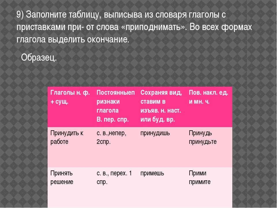 9) Заполните таблицу, выписыва из словаря глаголы с приставками при- от слова...