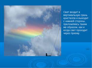 Свет входит в вертикальную грань кристалла и выходит с нижней стороны, прелом