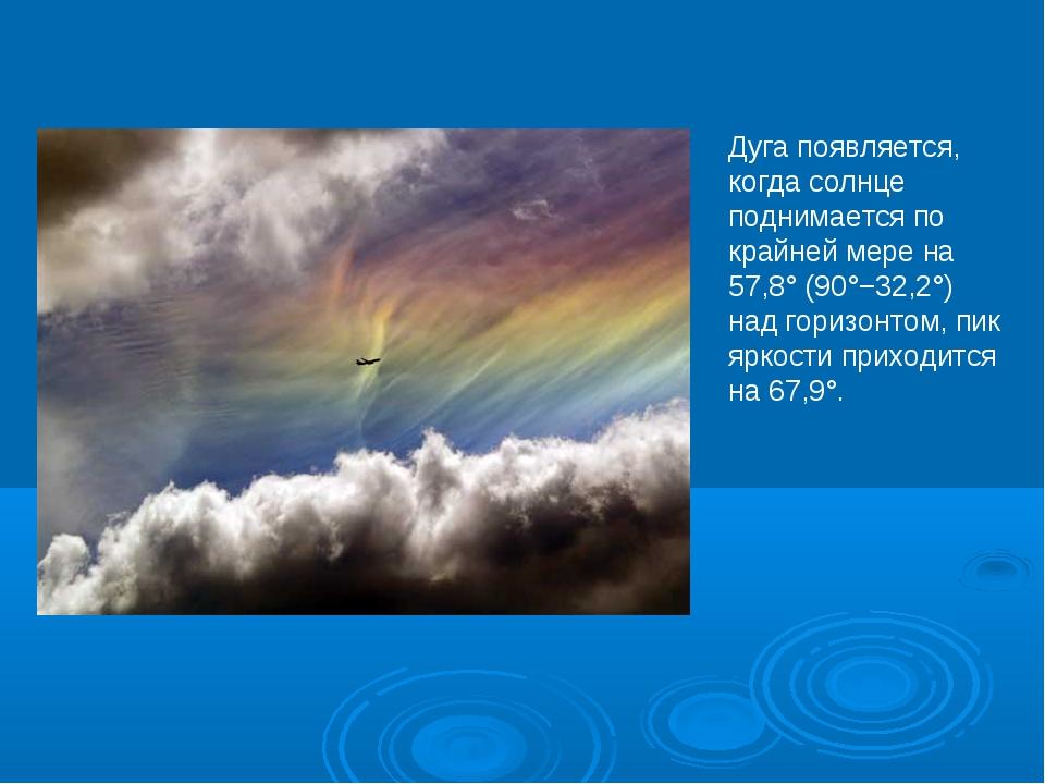 Дуга появляется, когда солнце поднимается по крайней мере на 57,8° (90°−32,2°...