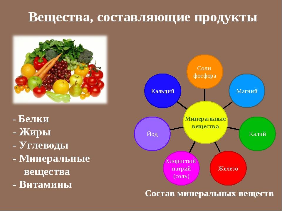 Вещества, составляющие продукты Состав минеральных веществ - Белки - Жиры -...