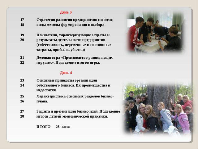 День 3 17 18Стратегия развития предприятия: понятие, виды методы формирован...