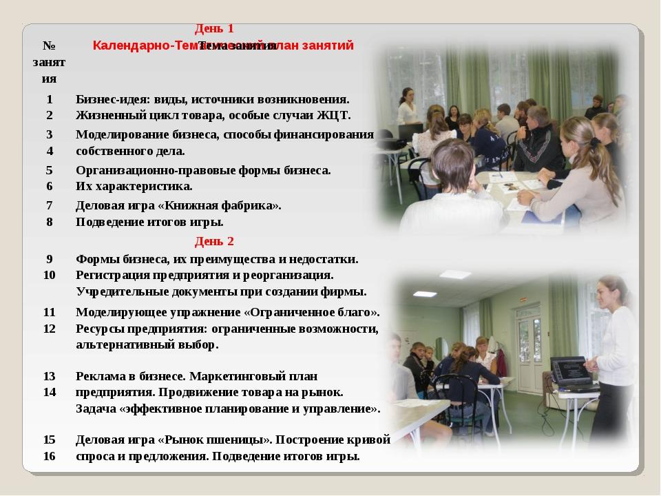Календарно-Тематический план занятий День 1 № занятияТема занятия 1 2Бизн...