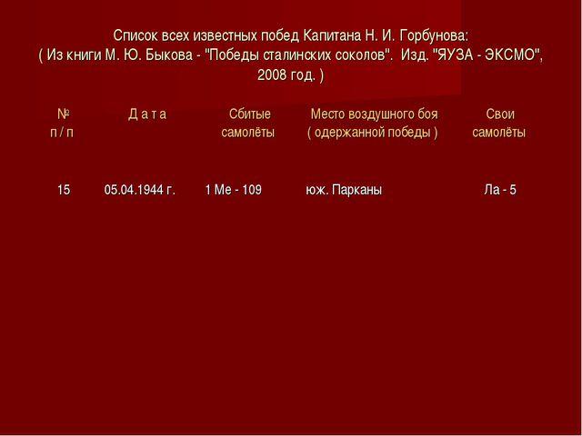 Список всех известных побед Капитана Н. И. Горбунова: ( Из книги М. Ю. Быкова...