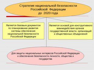 Стратегия национальной безопасности Российской Федерации до 2020 года Являетс