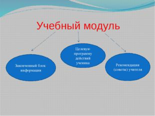 Учебный модуль Рекомендации (советы) учителя Целевую программу действий учени