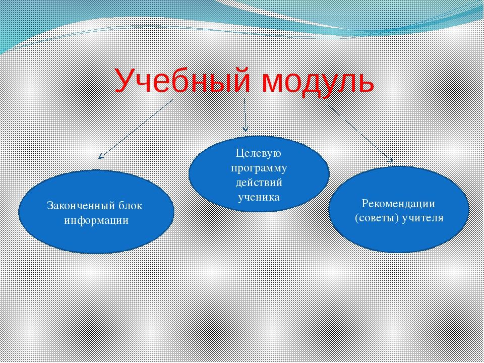 Учебный модуль Рекомендации (советы) учителя Целевую программу действий учени...