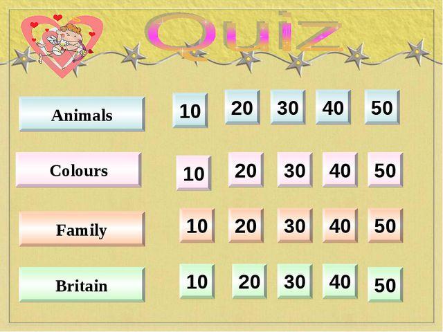10 20 30 40 50 10 20 30 40 50 10 20 30 40 50 10 20 30 40 50 Animals Britain C...