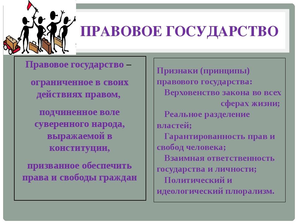 ПРАВОВОЕ ГОСУДАРСТВО Правовое государство – ограниченное в своих действиях п...