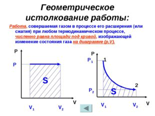 Геометрическое истолкование работы: Работа, совершаемая газом в процессе его