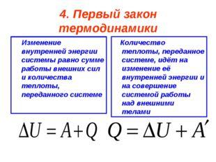 4. Первый закон термодинамики Изменение внутренней энергии системы равно сумм