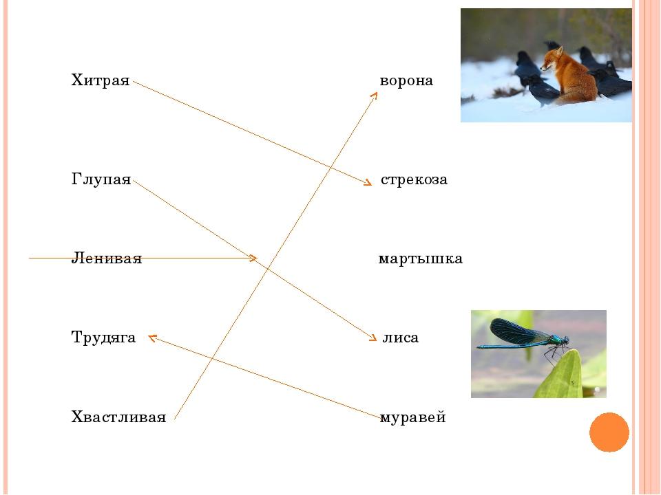 Хитрая ворона Глупая стрекоза Ленивая мартышка Трудяга лиса Хвастливая муравей