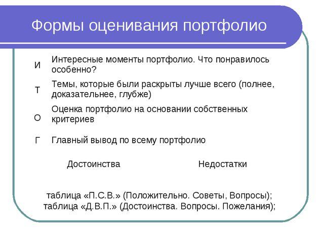 Формы оценивания портфолио таблица «П.С.В.» (Положительно. Советы, Вопросы);...