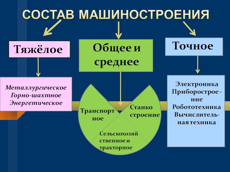 http://pwpt.ru/uploads/presentation_screenshots/43a5fabf1df9cc2e78de79c9e5356e64.JPG