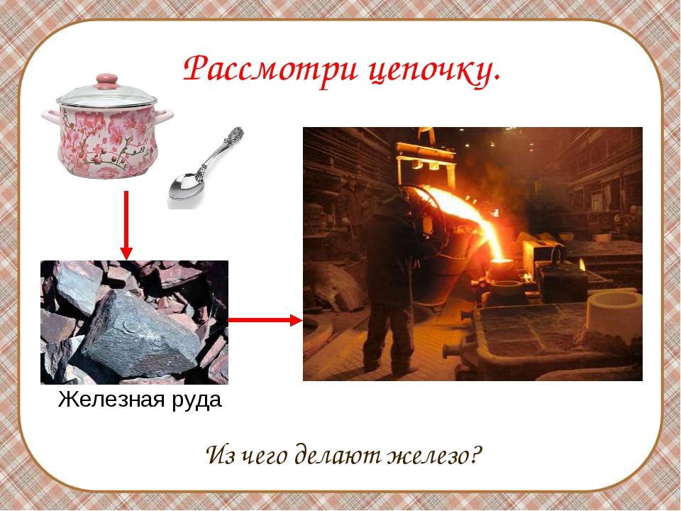 Рассмотри цепочку. Из чего делают железо? Железная руда