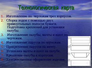 Технологическая карта 1. Изготовление по чертежам трех корпусов. 2. Сборка ло