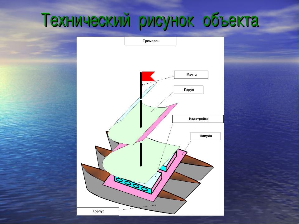 Технический рисунок объекта