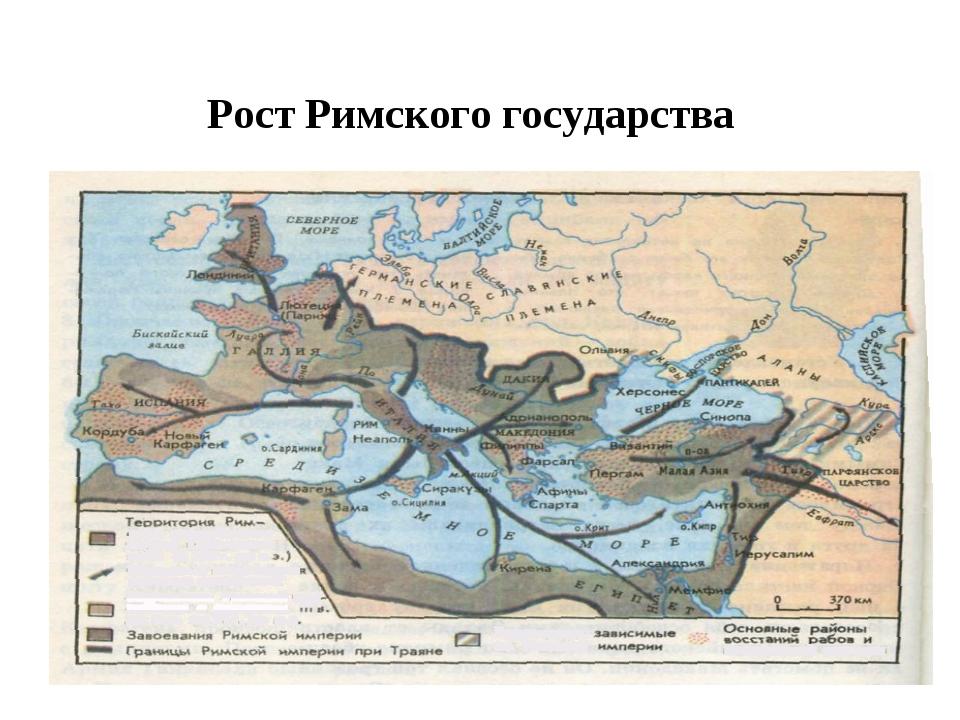 Рост Римского государства