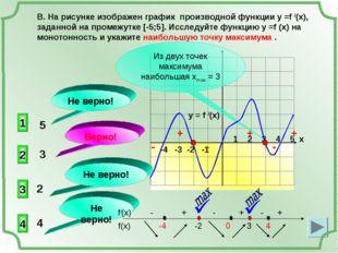 -4 -3 -2 -1 1 2 3 4 5 х В. На рисунке изображен график производной функции у