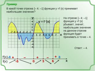 Пример y = f /(x)  4 3 2 1 -1 -2 -3 -4 -5 y x + – – + + В какой точке отрезк