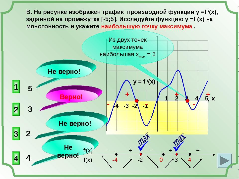 -4 -3 -2 -1 1 2 3 4 5 х В. На рисунке изображен график производной функции у...