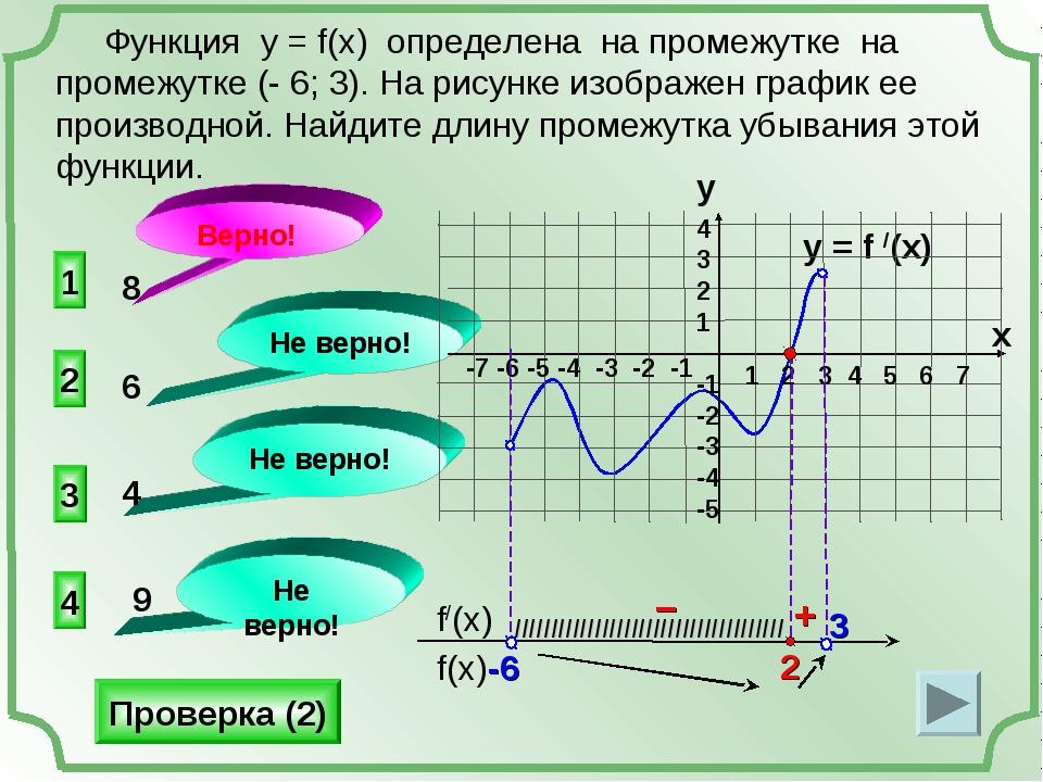 y = f /(x)  1 3 4 2 Не верно! Не верно! Не верно! 8 6 4 9 Функция у = f(x) о...