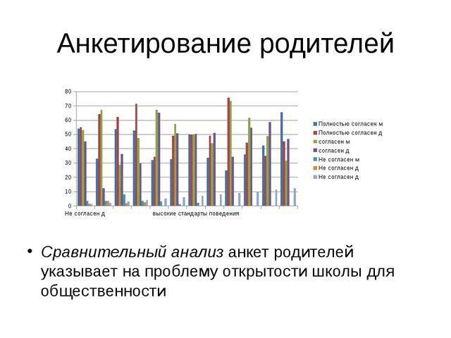 Анкетирование родителей Сравнительный анализ анкет родителей указывает на про...