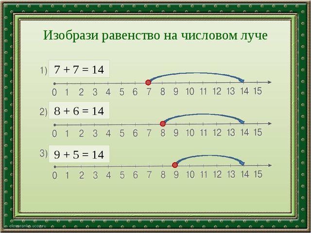 Изобрази равенство на числовом луче 7 + 7 = 14 8 + 6 = 14 9 + 5 = 14