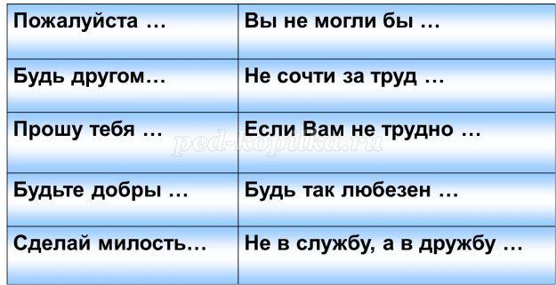 http://ped-kopilka.ru/upload/blogs/9480_d958acfd14620a6db41e5ca1e27329c1.png.jpg