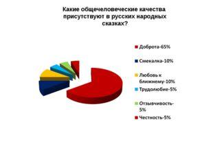 Какие общечеловеческие качества присутствуют в русских народных сказках?