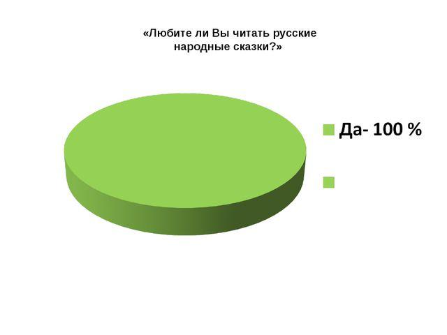 «Любите ли Вы читать русские народные сказки?»