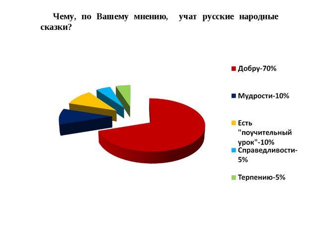 Чему, по Вашему мнению, учат русские народные сказки?