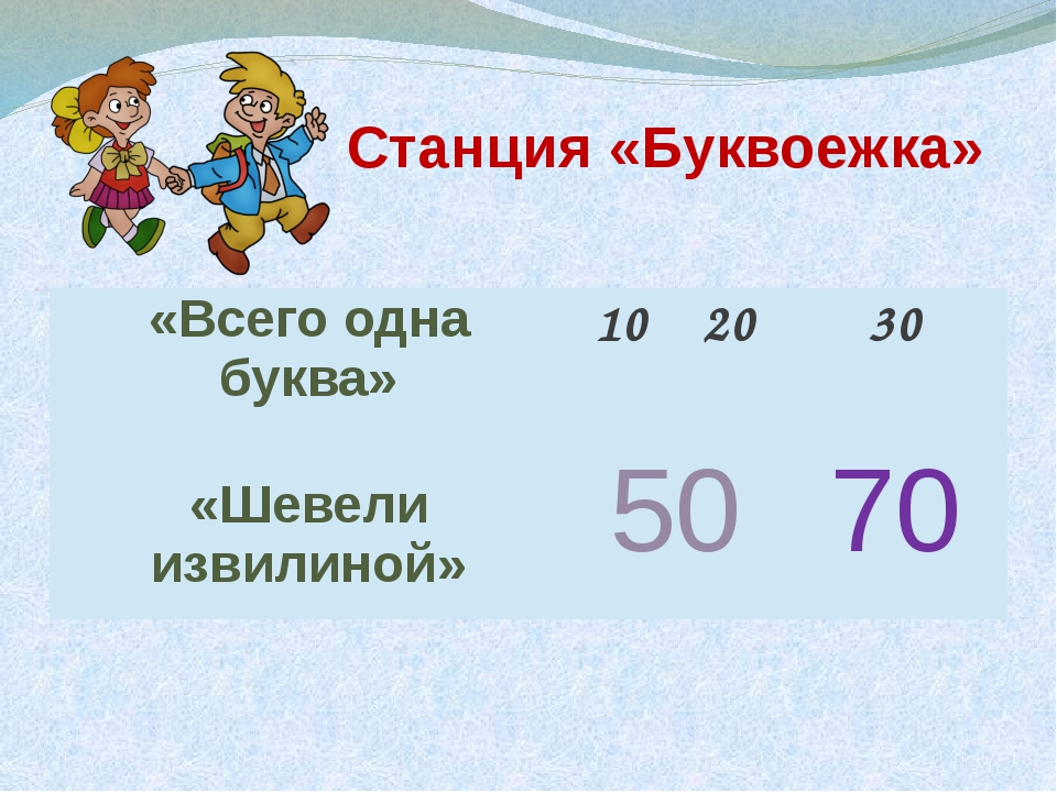 Станция «Буквоежка» «Всего одна буква» 10 20 30 «Шевели извилиной» 50 70