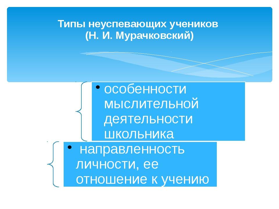 Типы неуспевающих учеников (Н. И. Мурачковский)