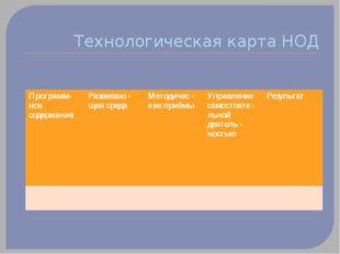Технологическая карта НОД Программ- ноесодержание Развиваю - щаясреда Методич