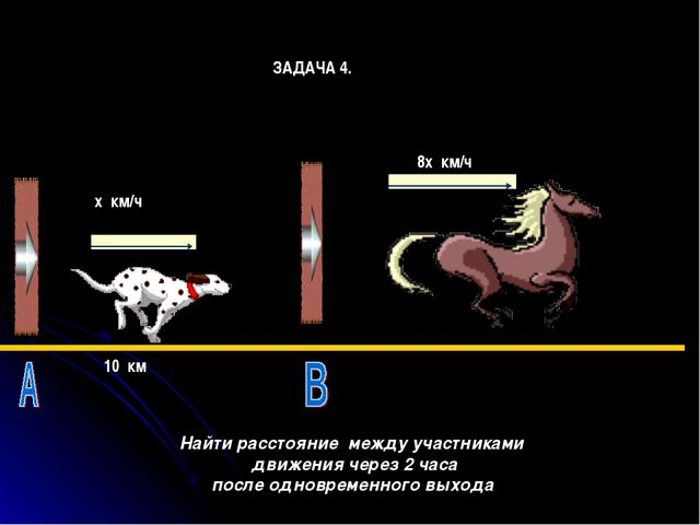х км/ч 8х км/ч   10 км   Найти расстояние между участниками движения чер...
