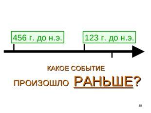* 123 г. до н.э. 456 г. до н.э. КАКОЕ СОБЫТИЕ ПРОИЗОШЛО РАНЬШЕ?